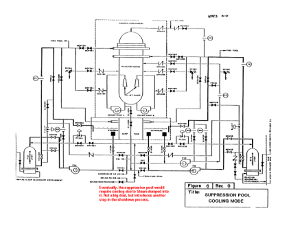 Process Instrument Symbols likewise Acura Of Car Ac Wiring Diagram also Piping Engineering Drawing as well Piping Schematic Symbols also Amine treating. on instrumentation symbols pdf
